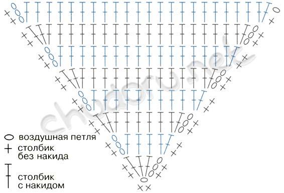 Крючок вяжем треугольник